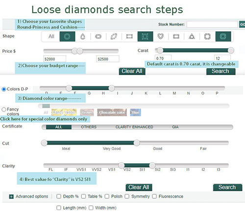 Loose diasmonds search steps